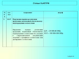 Штраф за нарушение порядка реализации продукции