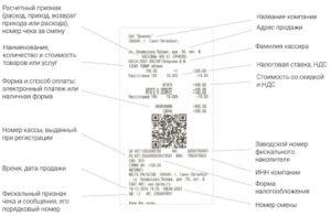 Что делать, если в онлайн-кассе ошибочно пробили кассовый чек от магазина розничную выручку?