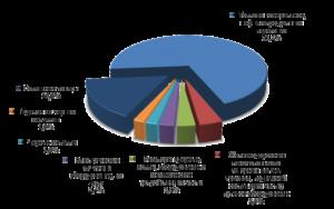 Какой нужен документооборот для осуществления экспорта товара в Монголию?