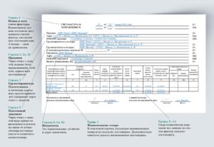 Обязан ли посредник перевыставлять полученные счета-фактуры заказчику?