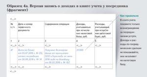 В каких случаях записи в Книге учета доходов и расходов нужно корректировать