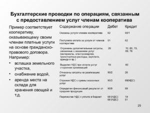 Бухгалтерские проводки и выделение НДС