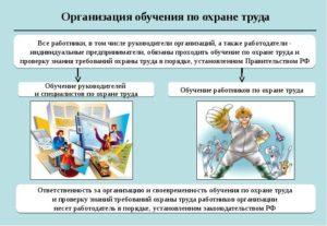 Порядок проведения обучения по охране труда