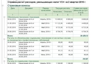 ФНС разрешила ИП на УСН считать взносы в ПФР с учетом расходов