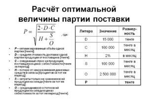 Как рассчитать оптимальную цену на товар