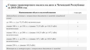Транспортный налог по большегрузным автомобилям