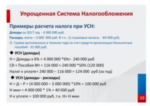 Минимальный налог при УСН доходы минус расходы в 2019 году