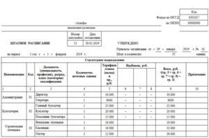 Как в штатном расписании правильно отразить доплату за выслугу лет