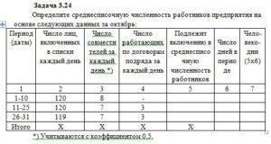 Как считать численность сотрудников для ЕРСВ за полугодие