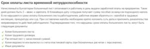 Сотрудник принес больничный лист, когда он находился в отпуске, как правильно провести больничный по ТК РФ?