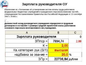 Заработная плата директору не начисляется