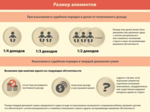 Алименты на детей в 2019 году: порядок удержания и изменения