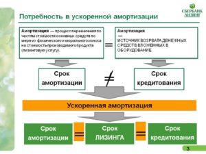 Как оформить в организации использование повышенного коэффициента, при амортизации автомобиля в лизинге