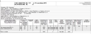 Как правильно выставить счета-фактуры с НДС или без НДС на белорусскую компанию