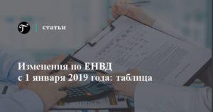 Таблица изменений в работе бухгалтеров с 1 октября 2018 года