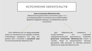 Какие изменения внесены в понятие обязательства и правила об исполнении обязательств