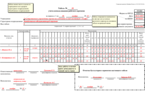 Заполнение табеля учета рабочего времени сотрудника работающего в разных подразделениях по совместительству