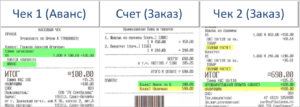 Как правильно пробивать чек при окончательном расчете, нужно ли указывать полностью сумму договора, то как указывать сумму аванса?