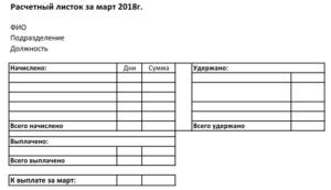 Расчетные листки по зарплате в 2019 году: изменения от Минтруда, образец листка