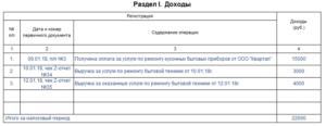Как вести книгу учета доходов предпринимателю на патентной системе налогообложения