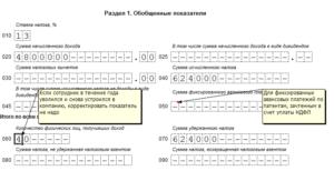 Куда сдавать отчет 6-НДФЛ ИП на ЕНВД