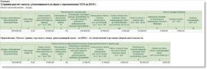 Как отражать торговый сбор в декларации по УСН за 2015 год