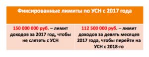 Лимит доходов на упрощенке с 2017 года