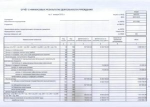 Расхождения Книги доходов и расхдов с Отчетом о финансовых результатах