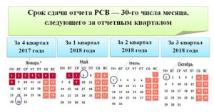 Новые сроки сдачи отчетности за 2 квартал 2017 года (удобная таблица)