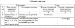 Книга доходов и расходов при УСН 2019 для ИП и ООО