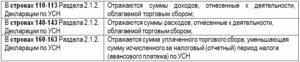 Какую сумму отразить по кодам строк 140-143 в декларации по УСН