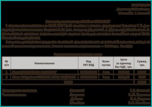 Приказ на разукомплектацию основного средства и проводки