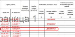ДЛОТПУСК в СЗВ-СТАЖ за 2018 год: что означает, коды, порядок заполнения