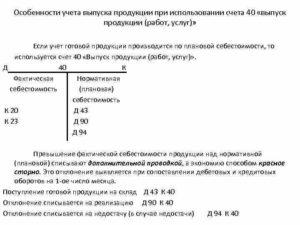 Счет 40 Выпуск продукции (работ, услуг)