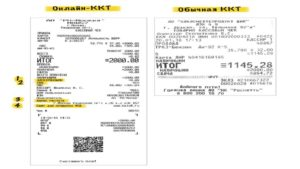 Должна ли организация на УСН указывать в онлайн-чеке наименование товаров