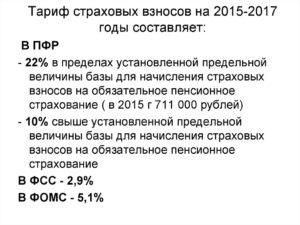 Тарифы по страховым взносам в ПФР в 2015 году