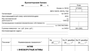 Какие документы нужно сдавать в составе бухгалтерской отчетности для ГСК