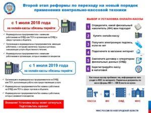 ФНС перевернула порядок работы с онлайн кассами