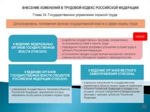 Изменения в ТК РФ в 2019 году