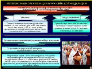 Религиозная организация и торговля