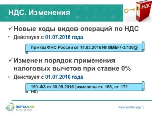 ФНС установила новые коды НДС на 2018 год