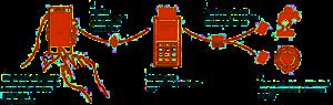 Нужна ли онлайн-касса, если у нас есть интернет магазин, имеется договор на прием платежей с агрегатором Robokassa?
