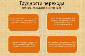 Уплата НДС при переходе с общего режима на УСН