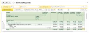 Как выдать займ сторонней организации для покрытия расходов по договору лизинга