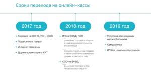 Онлайн кассы для предпринимателей в 2019 году: кто должен применять, порядок перехода