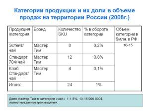 Продажа нерезиденту в россии