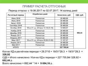 Как определить расчетный период при расчете отпускных
