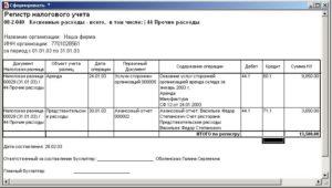 Налоговые регистры для операций по УСН, требующих расчетов