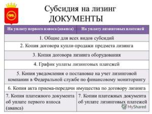 Учет субсидии полученной на возмещение первоначального взноса по договору лизинга