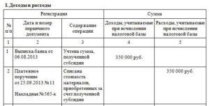 Обязана ли организация на упрощенке с объектом «доходы» хранить первичные документы, подтверждающие ее расходы
